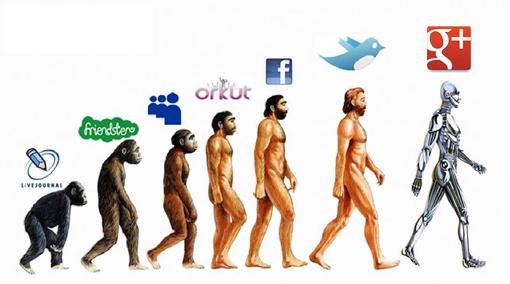 Google進化の図